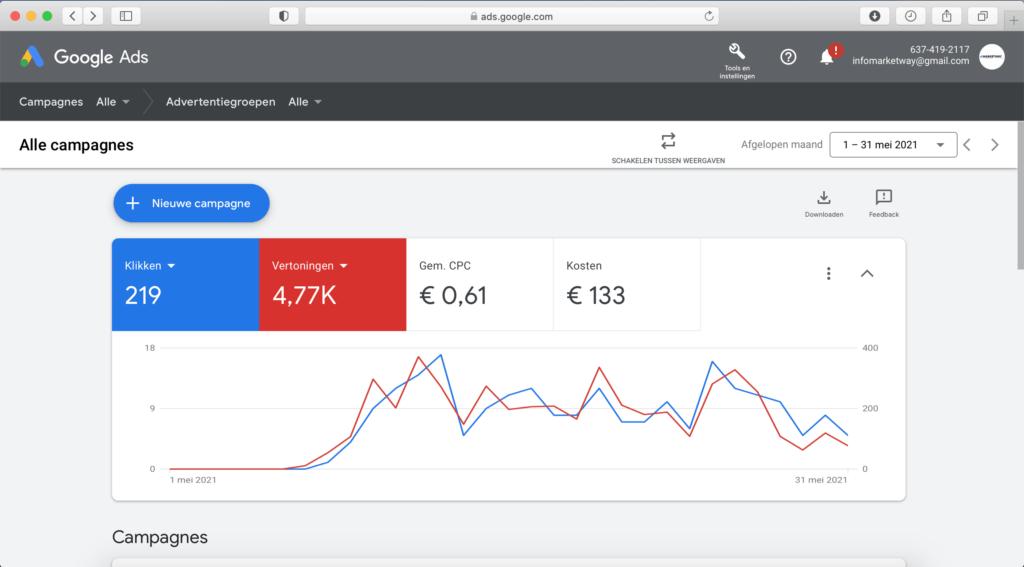 Advertentiecampagne Google Ads - Marketway